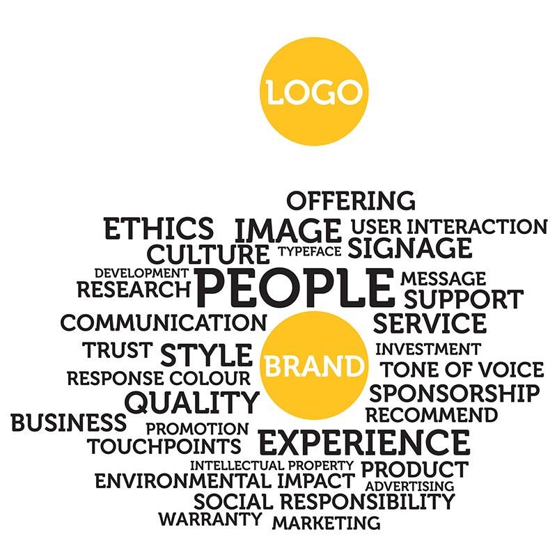 Branding Logo Design Perth